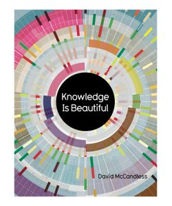 HARPERCOLLINS | Knowledge Is Beautiful