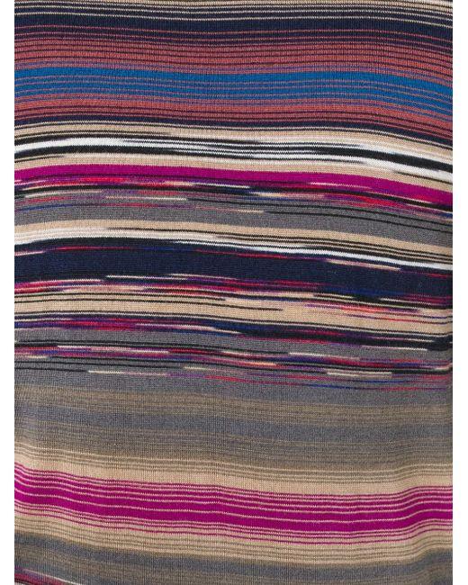 Свитер В Полоску Missoni                                                                                                              многоцветный цвет